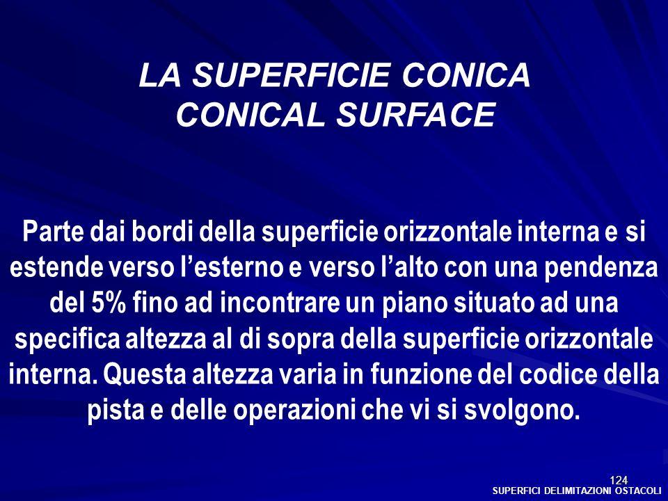 124 SUPERFICI DELIMITAZIONI OSTACOLI LA SUPERFICIE CONICA CONICAL SURFACE Parte dai bordi della superficie orizzontale interna e si estende verso lest