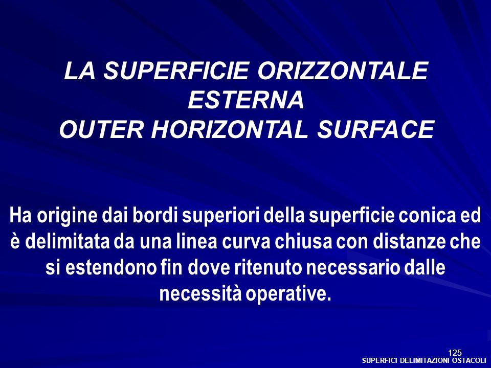 125 SUPERFICI DELIMITAZIONI OSTACOLI LA SUPERFICIE ORIZZONTALE ESTERNA OUTER HORIZONTAL SURFACE Ha origine dai bordi superiori della superficie conica