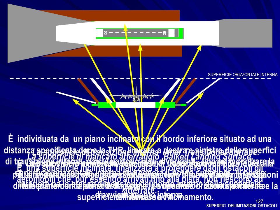 127 SUPERFICI DELIMITAZIONI OSTACOLI La superficie davvicinamento interna Inner Approach Surface. È una porzione rettangolare della superficie davvici