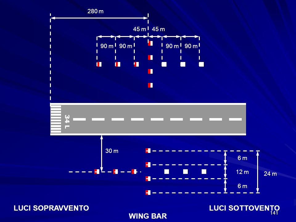 141 34 L LUCI SOPRAVVENTOLUCI SOTTOVENTO WING BAR 280 m 90 m 45 m 30 m 24 m 12 m 6 m