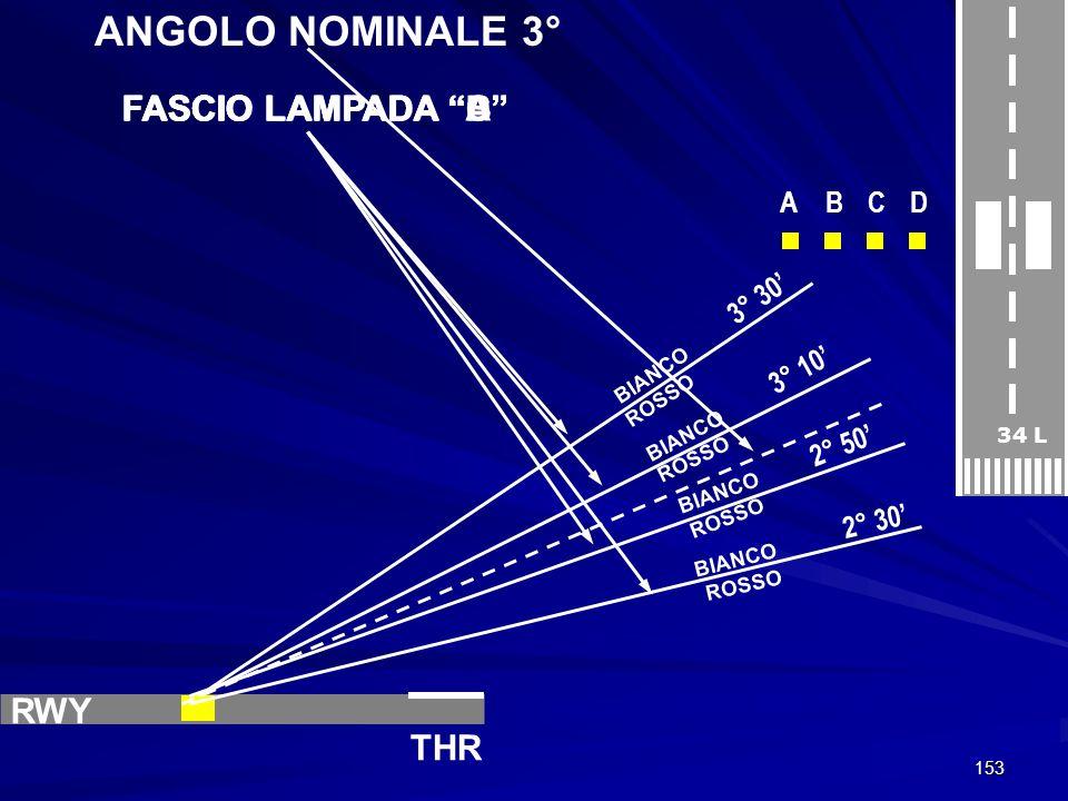 153 34 L ABCD RWY THR FASCIO LAMPADA D 3° 30 3° 10 2° 50 2° 30 ANGOLO NOMINALE 3° ROSSO BIANCO FASCIO LAMPADA C ROSSO BIANCO FASCIO LAMPADA B ROSSO BI