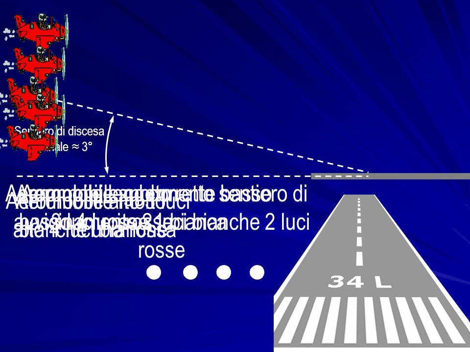 154 Sentiero di discesa nominale 3° Aeromobile molto alto 4 luci bianche Aeromobile alto 3 luci bianche una rossa Aeromobile sul corretto sentiero di