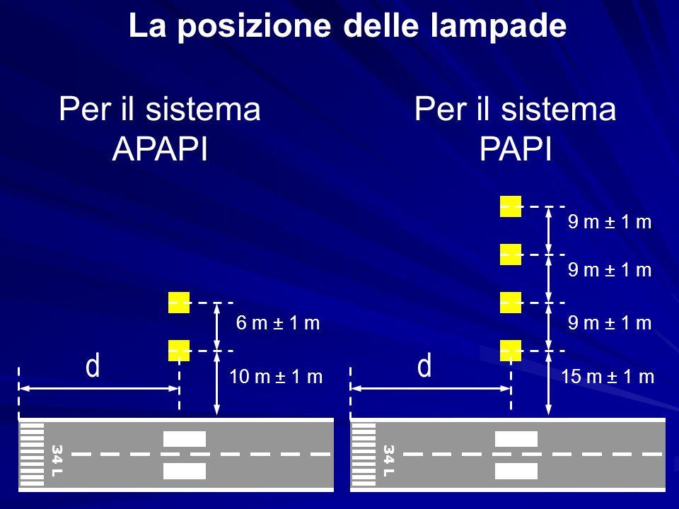 155 34 L d 15 m ± 1 m 9 m ± 1 m 34 L d 10 m ± 1 m 6 m ± 1 m La posizione delle lampade Per il sistema APAPI Per il sistema PAPI