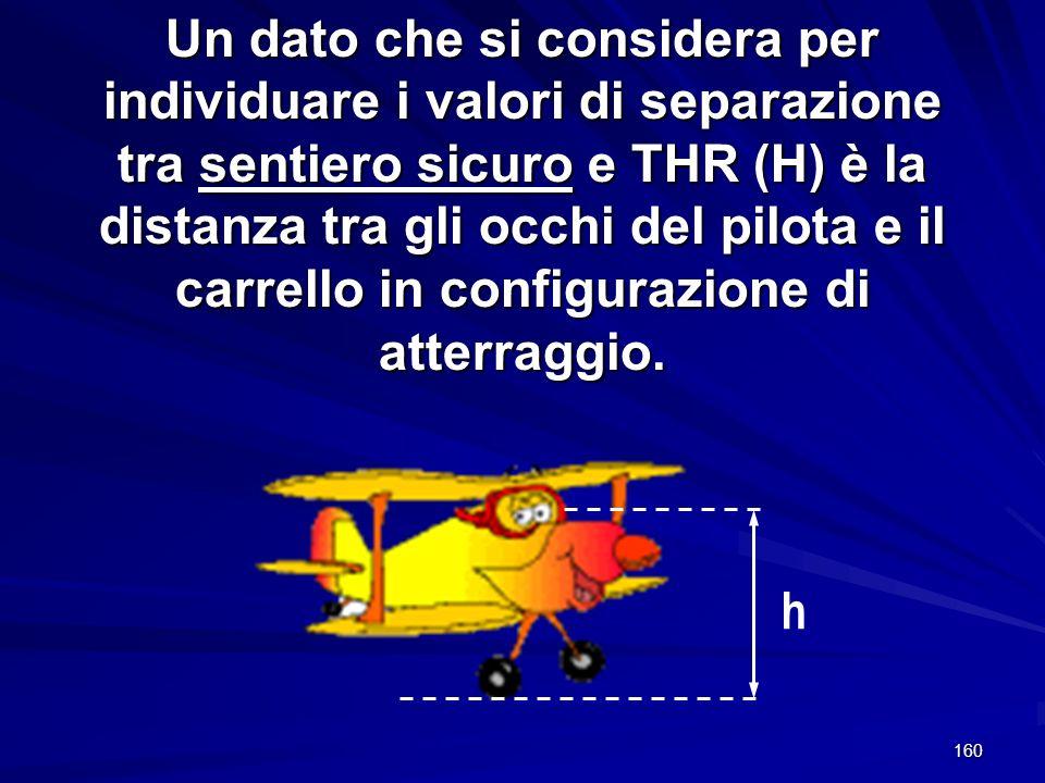 160 Un dato che si considera per individuare i valori di separazione tra sentiero sicuro e THR (H) è la distanza tra gli occhi del pilota e il carrell
