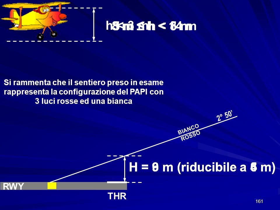 161 RWY THR 2° 50 ROSSO BIANCO h < 3 m H = 6 m (riducibile a 3 m) 3 m h < 5 m5 m h < 8 m8 m h < 14 m H = 9 m (riducibile a 4 m)H = 9 m (riducibile a 5