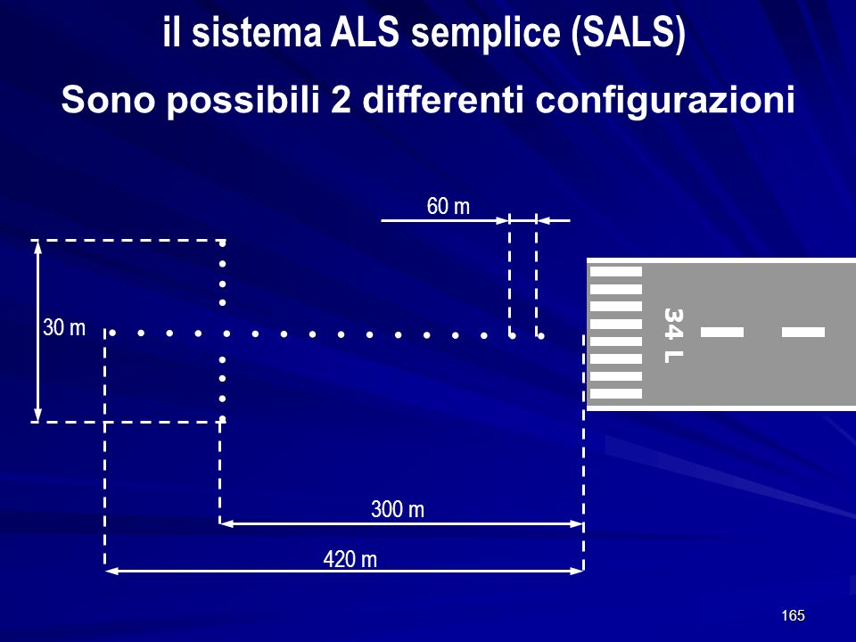 165 il sistema ALS semplice (SALS) 34 L 420 m 300 m 30 m 60 m Sono possibili 2 differenti configurazioni
