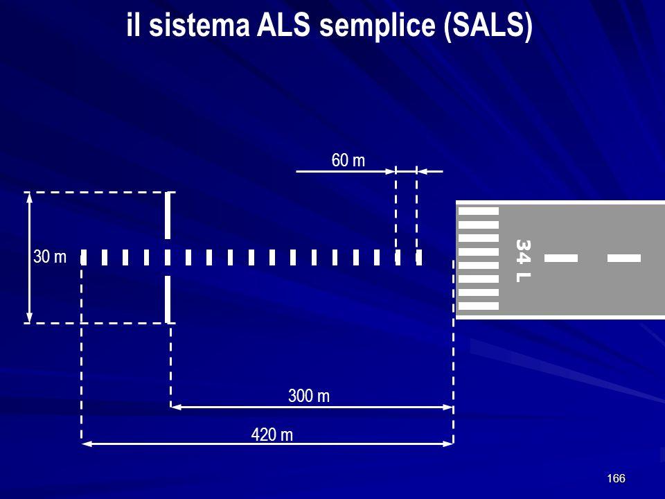 166 il sistema ALS semplice (SALS) 34 L 420 m 300 m 30 m 60 m
