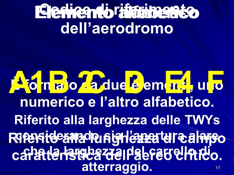 17 Codice di riferimento dellaerodromo È formato da due elementi, uno numerico e laltro alfabetico. Elemento numerico Riferito alla lunghezza di campo