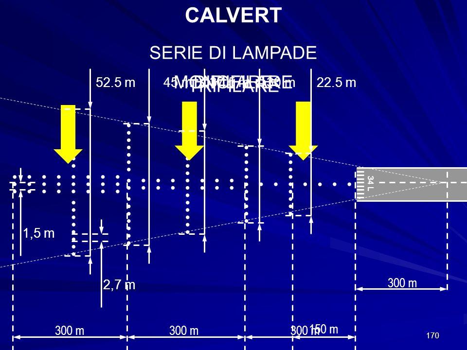 170 34 L CALVERT 300 m SERIE DI LAMPADE MONOFILARE TRIFILARE BIFILARE 150 m 22.5 m30 m37.5 m45 m52.5 m 300 m 2,7 m 1,5 m