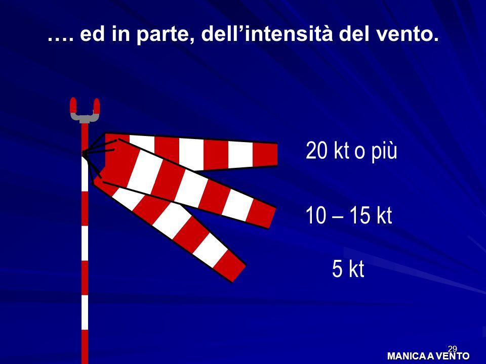 29 …. ed in parte, dellintensità del vento. 20 kt o più 10 – 15 kt 5 kt MANICA A VENTO