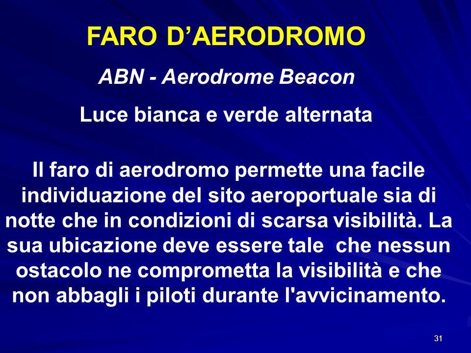 31 FARO DAERODROMO ABN - Aerodrome Beacon Luce bianca e verde alternata Il faro di aerodromo permette una facile individuazione del sito aeroportuale