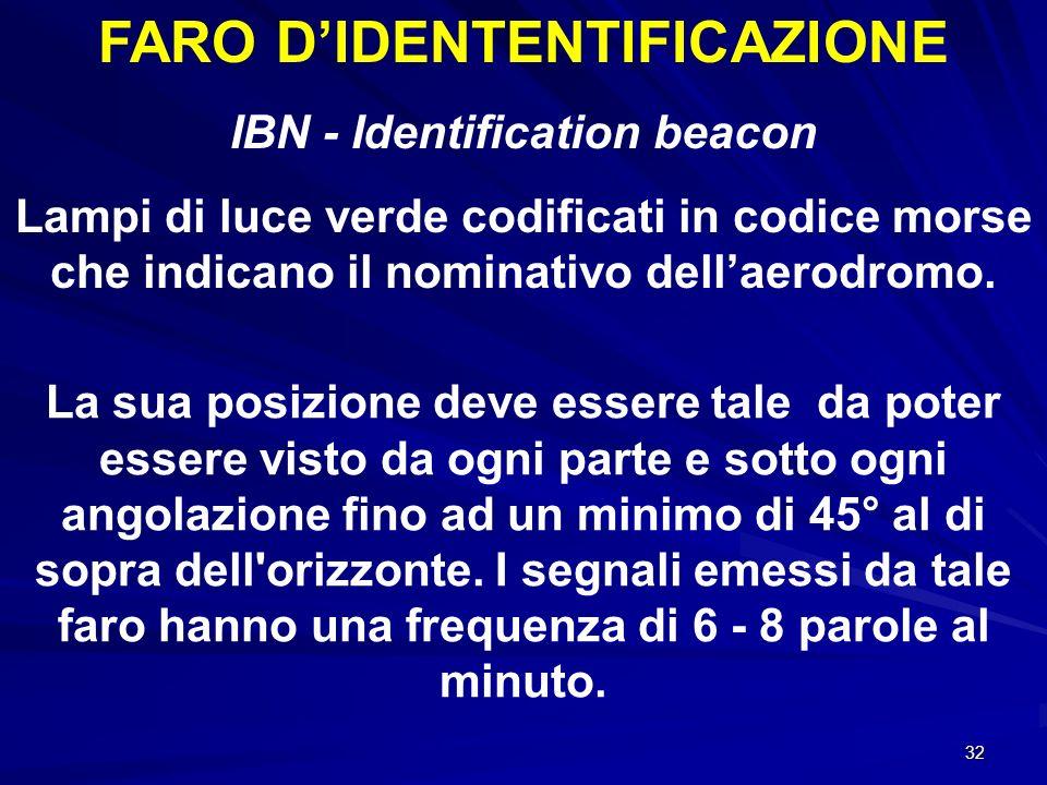 32 FARO DIDENTENTIFICAZIONE IBN - Identification beacon Lampi di luce verde codificati in codice morse che indicano il nominativo dellaerodromo. La su