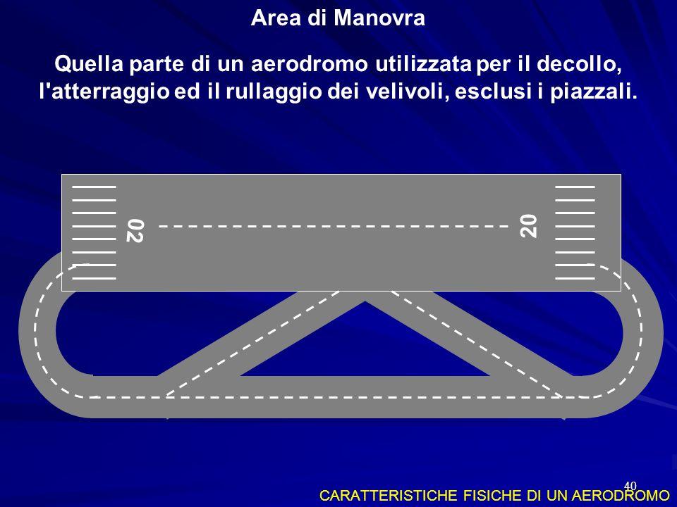 40 CARATTERISTICHE FISICHE DI UN AERODROMO Area di Manovra Quella parte di un aerodromo utilizzata per il decollo, l'atterraggio ed il rullaggio dei v