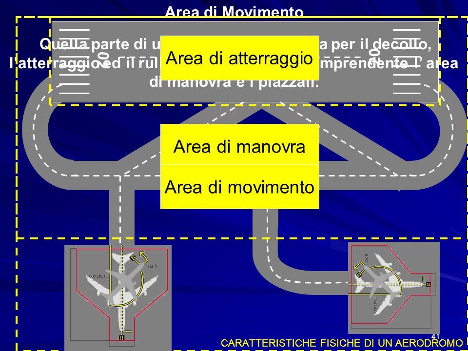 41 CARATTERISTICHE FISICHE DI UN AERODROMO 02 20 Area di Movimento Quella parte di un aerodromo utilizzata per il decollo, l'atterraggio ed il rullagg