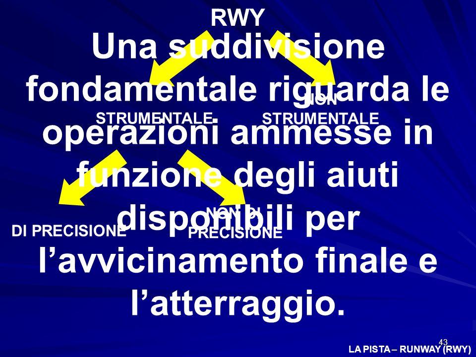 43 LA PISTA – RUNWAY (RWY) STRUMENTALE NON STRUMENTALE RWY DI PRECISIONE NON DI PRECISIONE Una suddivisione fondamentale riguarda le operazioni ammess