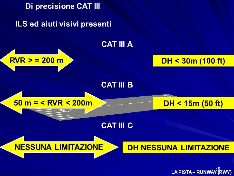 48 Di precisione CAT III ILS ed aiuti visivi presenti DH NESSUNA LIMITAZIONE NESSUNA LIMITAZIONE 50 m = < RVR < 200m RVR > = 200 m DH < 15m (50 ft) DH
