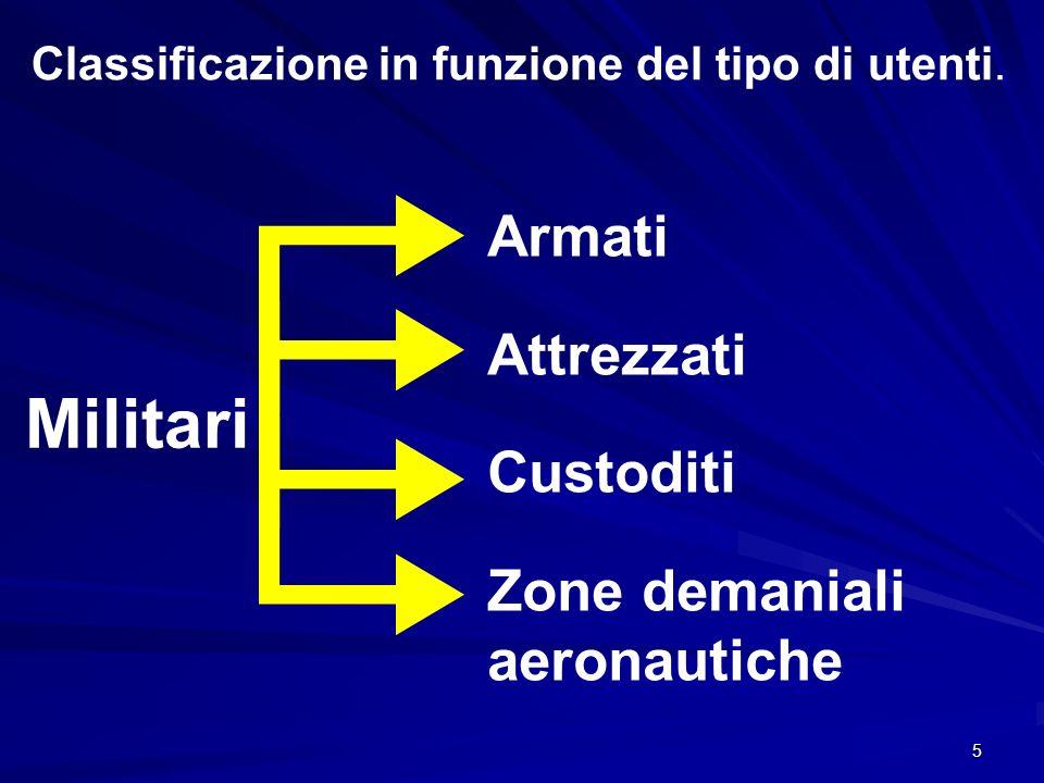 5 Classificazione in funzione del tipo di utenti. Militari Armati Attrezzati Custoditi Zone demaniali aeronautiche