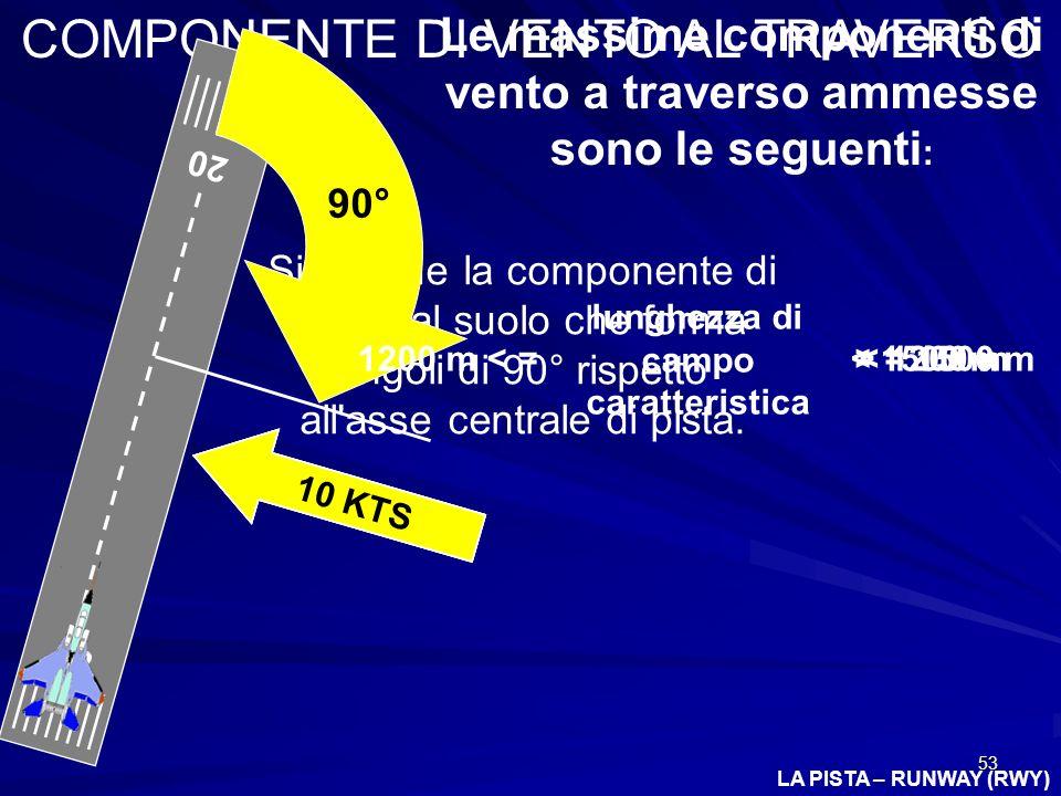 53 LA PISTA – RUNWAY (RWY) COMPONENTE DI VENTO AL TRAVERSO Si intende la componente di vento al suolo che forma angoli di 90° rispetto all'asse centra