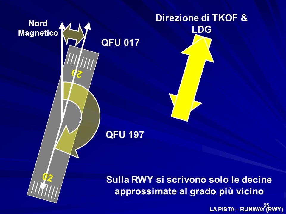 55 LA PISTA – RUNWAY (RWY) 20 Nord Magnetico Direzione di TKOF & LDG QFU 197 Sulla RWY si scrivono solo le decine approssimate al grado più vicino QFU