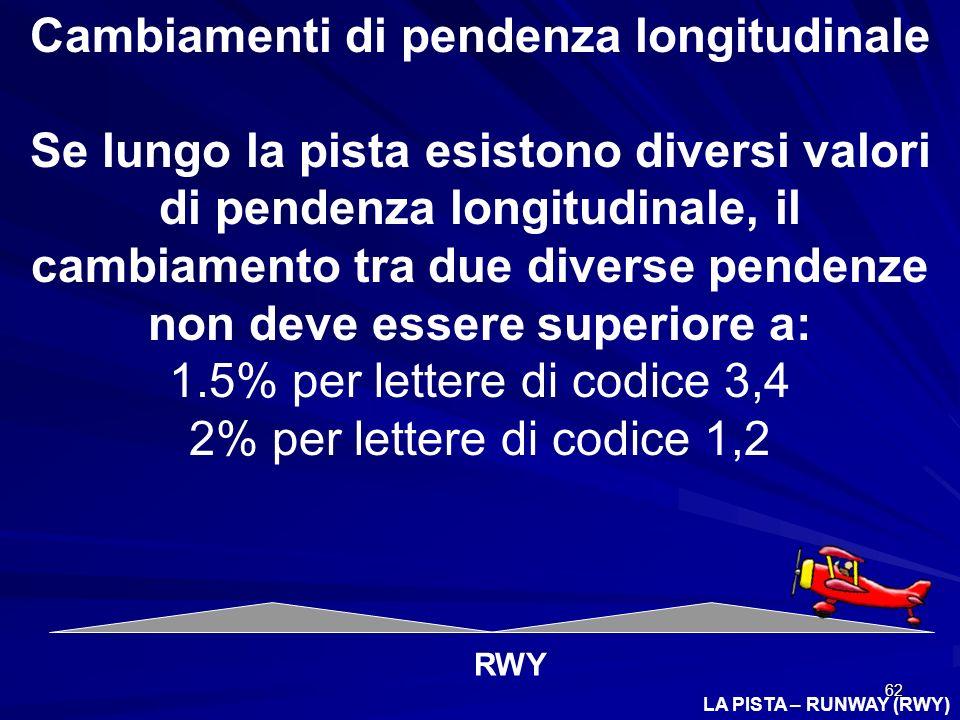 62 LA PISTA – RUNWAY (RWY) Cambiamenti di pendenza longitudinale Se lungo la pista esistono diversi valori di pendenza longitudinale, il cambiamento t