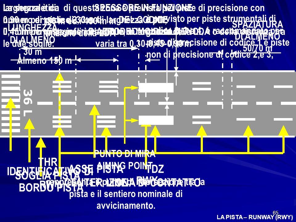 65 LA PISTA – RUNWAY (RWY) 36 L RWY BORDO PISTA ASSE PISTA CENTER LINE THR SOGLIA PISTA IDENTIFICATIVO DI RWY TDZ ZONA DI CONTATTO SPAZIATURA DI ALMEN
