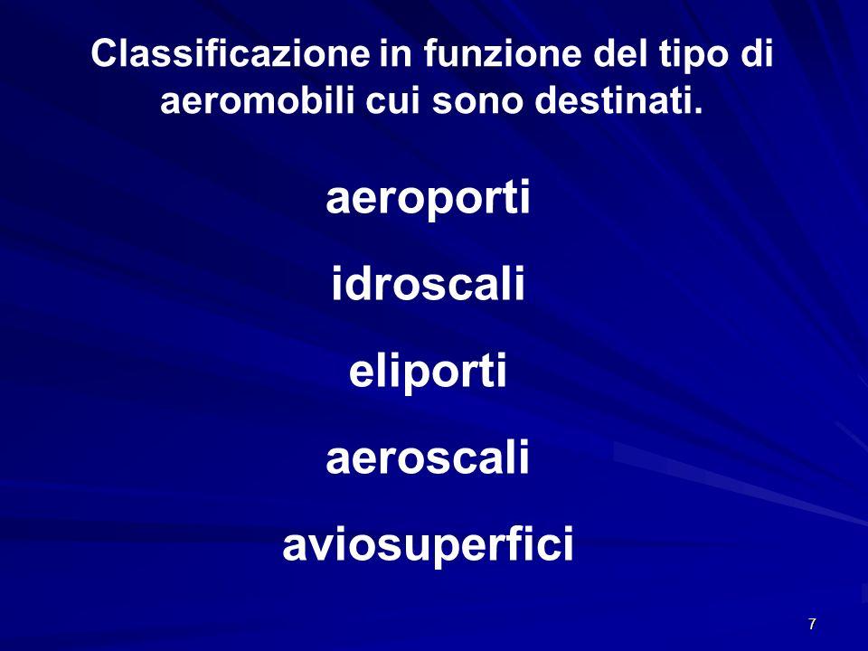 7 Classificazione in funzione del tipo di aeromobili cui sono destinati. aeroporti idroscali eliporti aeroscali aviosuperfici