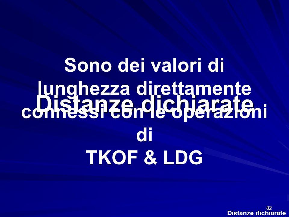 82 Distanze dichiarate Sono dei valori di lunghezza direttamente connessi con le operazioni di TKOF & LDG