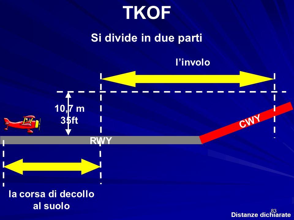83 Distanze dichiarate TKOF Si divide in due parti la corsa di decollo al suolo linvolo 10,7 m 35ft RWY CWY