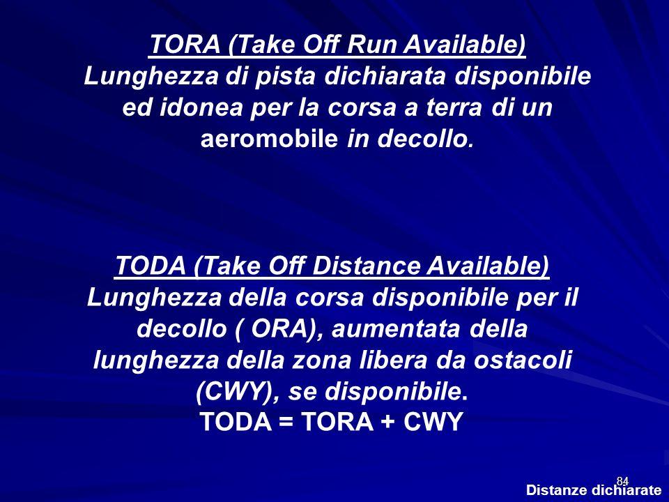 84 Distanze dichiarate TORA (Take Off Run Available) Lunghezza di pista dichiarata disponibile ed idonea per la corsa a terra di un aeromobile in deco