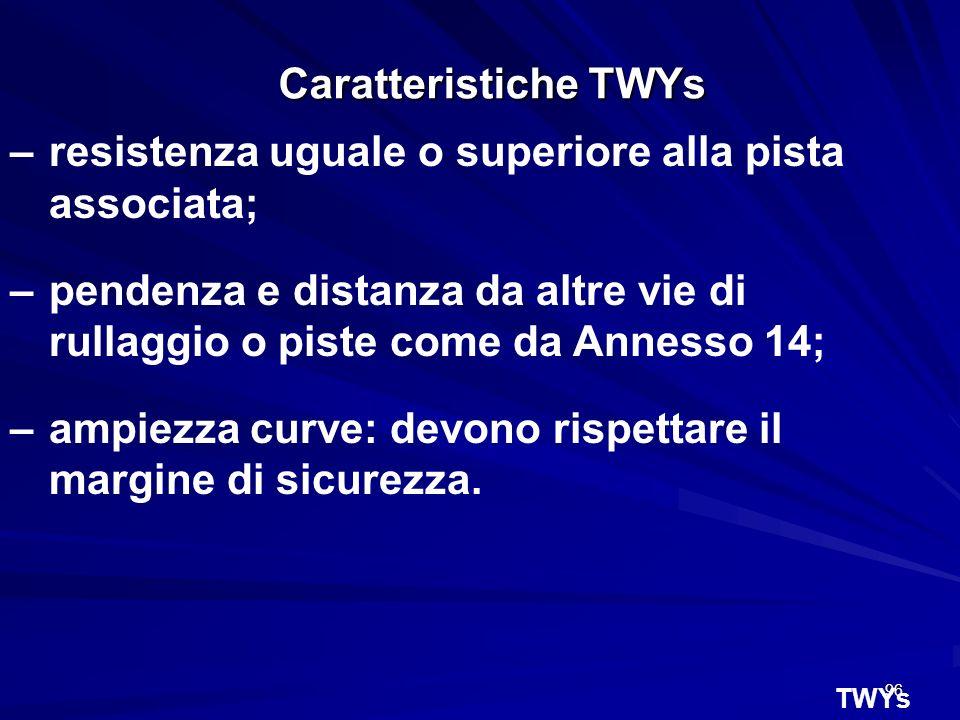 96 Caratteristiche TWYs –resistenza uguale o superiore alla pista associata; –pendenza e distanza da altre vie di rullaggio o piste come da Annesso 14