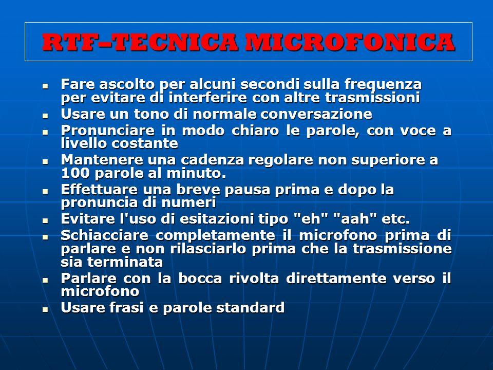 RTF–TECNICA MICROFONICA Fare ascolto per alcuni secondi sulla frequenza per evitare di interferire con altre trasmissioni Fare ascolto per alcuni seco