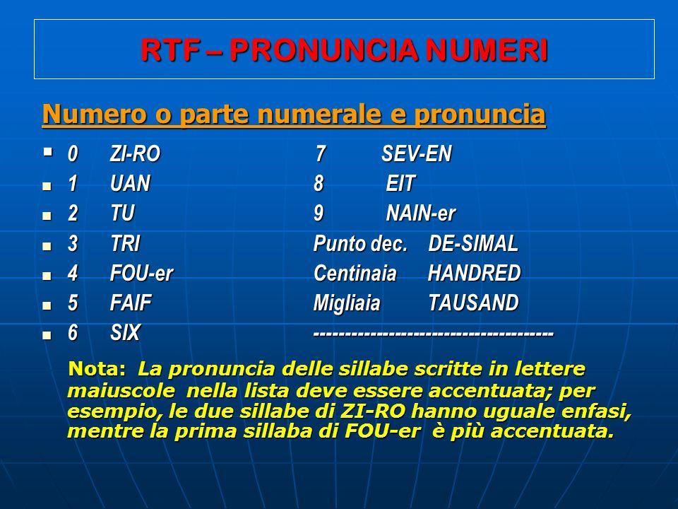 RTF – PRONUNCIA NUMERI Numero o parte numerale e pronuncia 0ZI-RO 7 SEV-EN 0ZI-RO 7 SEV-EN 1UAN8 EIT 1UAN8 EIT 2TU9 NAIN-er 2TU9 NAIN-er 3TRIPunto dec