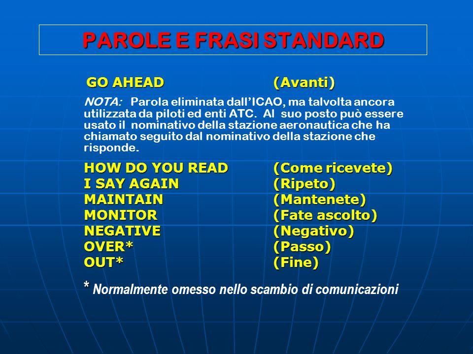 PAROLE E FRASI STANDARD GO AHEAD (Avanti) GO AHEAD (Avanti) NOTA: Parola eliminata dallICAO, ma talvolta ancora utilizzata da piloti ed enti ATC. Al s