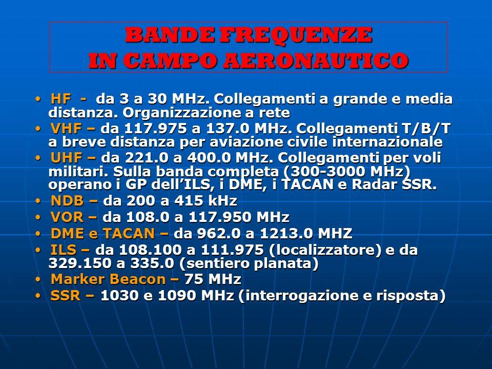 UTILIZZAZIONE FREQUENZE NEI COLLEGAMENTI T/B/T FREQUENZE DI COMUNICAZIONE da 117.975 a 137.0 MHz: Comunicazioni VHF del Servizio Mobile Aeronautico da 117.975 a 137.0 MHz: Comunicazioni VHF del Servizio Mobile Aeronautico da 221.0 a 400.0: Comunicazioni UHF da 221.0 a 400.0: Comunicazioni UHFUTILIZZAZIONE Stazioni a terra dispongono di frequenza primaria e secondaria Stazioni a terra dispongono di frequenza primaria e secondaria Minimo intervallo tra frequenze (escluse quelle di emergenza): 25 kHz (118.000, 118.025, 118.050…) e 8.33 kHz (canalizzazione 118.000, 118.005, 118.010, 118.015, 118.025…) Minimo intervallo tra frequenze (escluse quelle di emergenza): 25 kHz (118.000, 118.025, 118.050…) e 8.33 kHz (canalizzazione 118.000, 118.005, 118.010, 118.015, 118.025…)