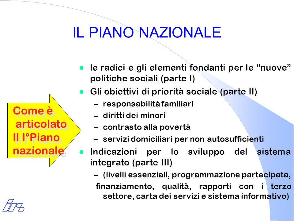 IL PIANO NAZIONALE l le radici e gli elementi fondanti per le nuove politiche sociali (parte I) l Gli obiettivi di priorità sociale (parte II) –respon