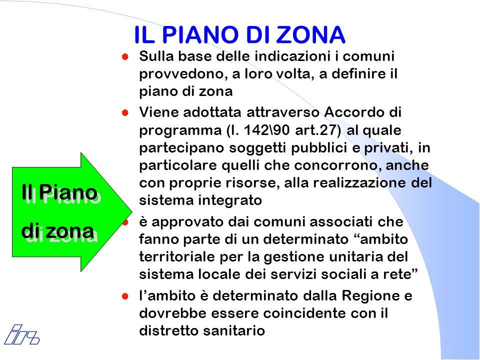 IL PIANO DI ZONA l Sulla base delle indicazioni i comuni provvedono, a loro volta, a definire il piano di zona l Viene adottata attraverso Accordo di