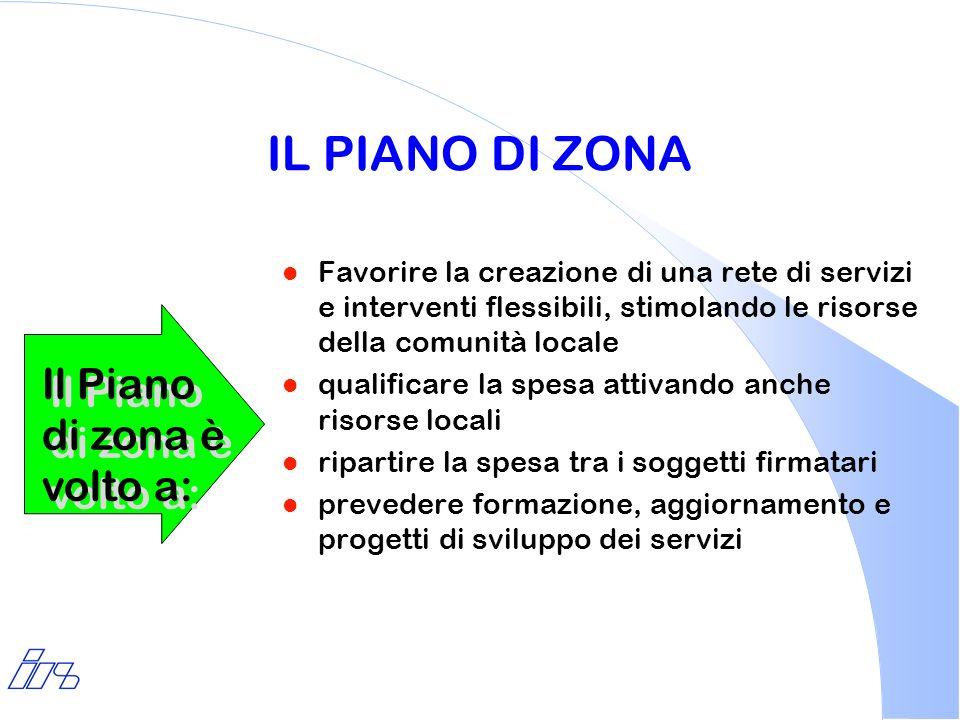 IL PIANO DI ZONA l Favorire la creazione di una rete di servizi e interventi flessibili, stimolando le risorse della comunità locale l qualificare la