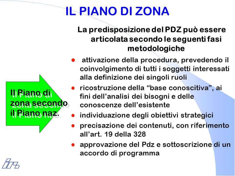 IL PIANO DI ZONA La predisposizione del PDZ può essere articolata secondo le seguenti fasi metodologiche l attivazione della procedura, prevedendo il
