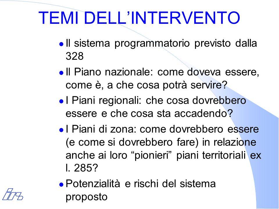 IL SISTEMA PROGRAMMATORIO PREVISTO DALLA 328 l Piano nazionale degli interventi e servizi sociali (art.18) l Piano regionale degli interventi e dei servizi sociali (art.18) l Piano di zona (art.19) l Fondo nazionale dei servizi sociali (art.