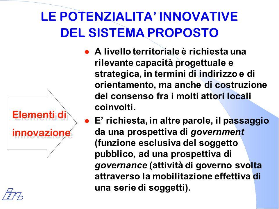 LE POTENZIALITA INNOVATIVE DEL SISTEMA PROPOSTO l A livello territoriale è richiesta una rilevante capacità progettuale e strategica, in termini di in