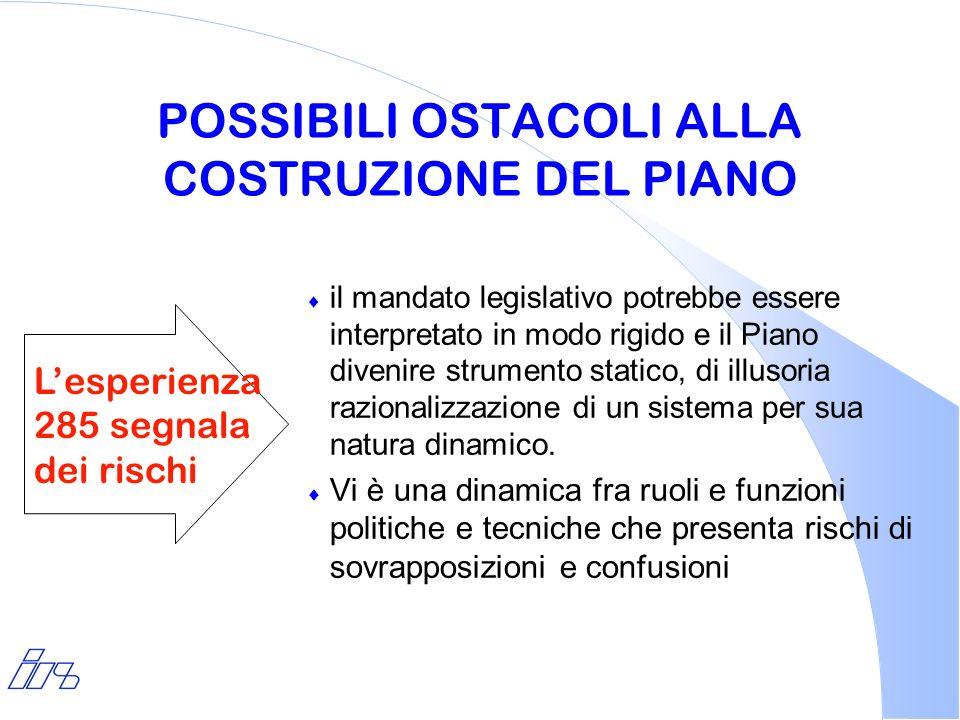 POSSIBILI OSTACOLI ALLA COSTRUZIONE DEL PIANO il mandato legislativo potrebbe essere interpretato in modo rigido e il Piano divenire strumento statico