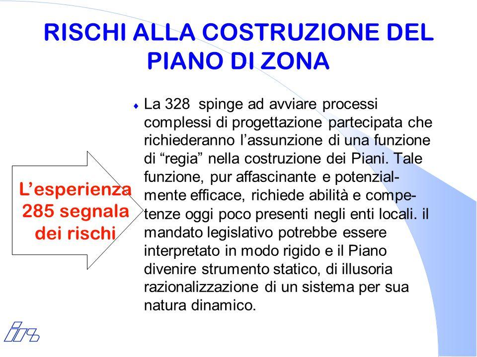 RISCHI ALLA COSTRUZIONE DEL PIANO DI ZONA La 328 spinge ad avviare processi complessi di progettazione partecipata che richiederanno lassunzione di un