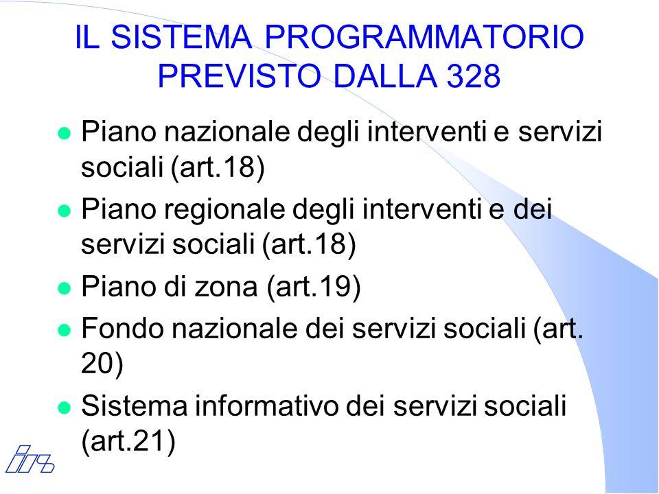 IL SISTEMA PROGRAMMATORIO PREVISTO DALLA 328 l Piano nazionale degli interventi e servizi sociali (art.18) l Piano regionale degli interventi e dei se