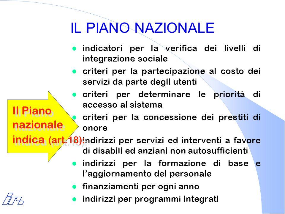 IL PIANO NAZIONALE l indicatori per la verifica dei livelli di integrazione sociale l criteri per la partecipazione al costo dei servizi da parte degl