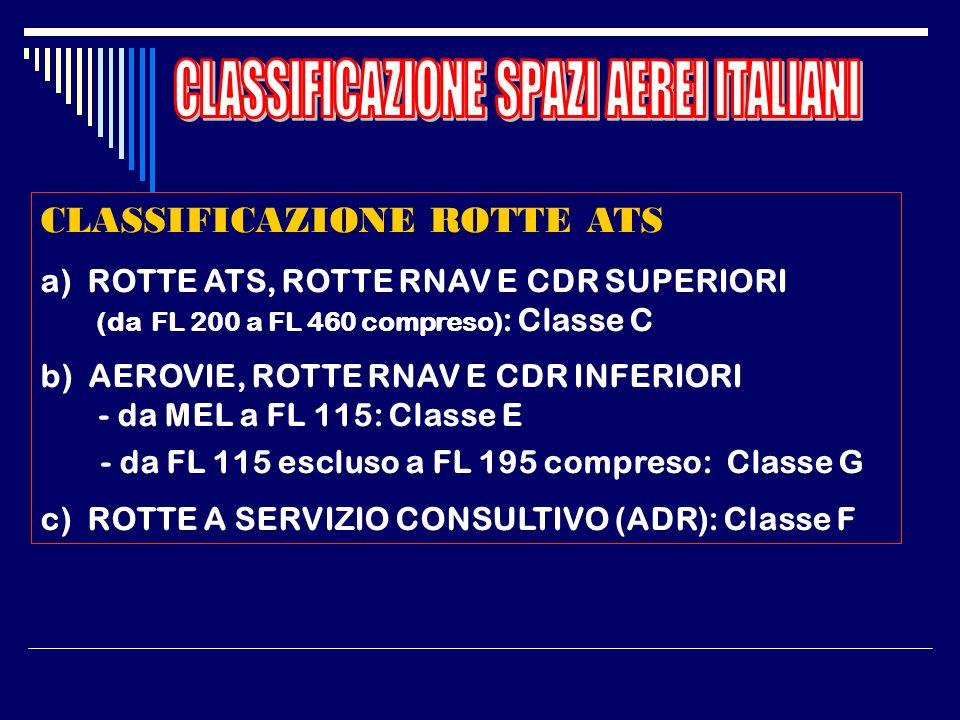 CLASSIFICAZIONE FIR E UIR a) FIR - Classe G b) UIR - Da FL 200 a FL460 compreso: Classe C - Da FL 460 escluso a UNL (illimitato): Classe G CLASSIFICAZ