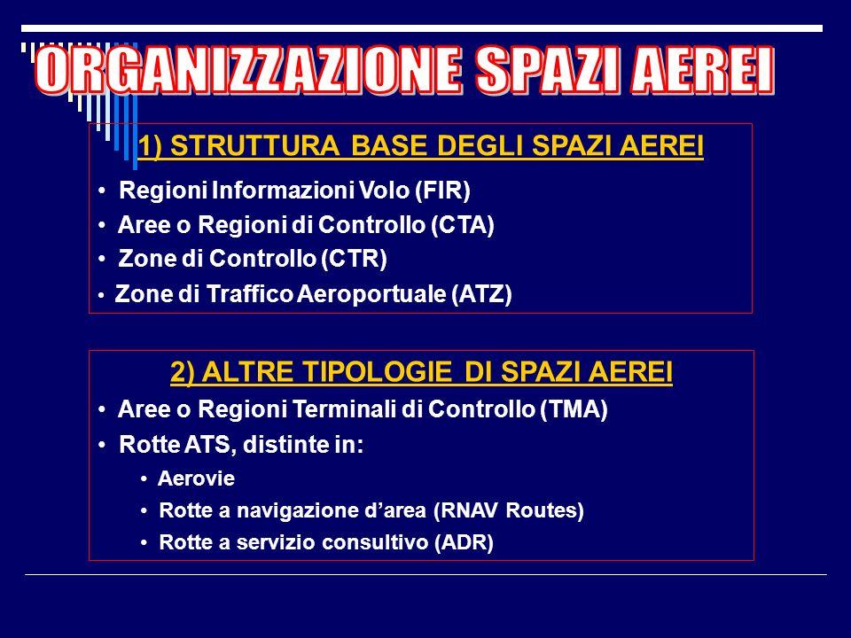 A seconda dei SERVIZI ATS forniti gli SPAZI AEREI assumono le denominazioni di: REGIONE INFORMAZIONI VOLO (FIR = FLIGHT INFORMATION REGION) Spazio aer