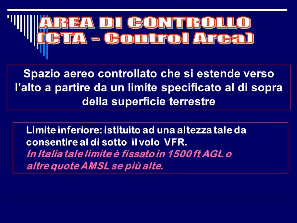 LE FIR ITALIANE FIR MILANO FIR ROMA FIR BRINDISI ROMA ACC MILANO ACC PADOVA ACC BRINDISI ACC FIR MARSIGLIA FIR TUNISI FIR ATENE FIR GINEVRA FIR VIENNA