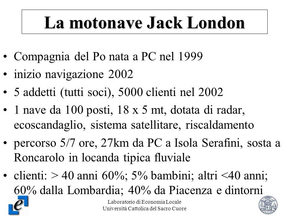 Laboratorio di Economia Locale Università Cattolica del Sacro Cuore 10 La motonave Jack London Compagnia del Po nata a PC nel 1999 inizio navigazione