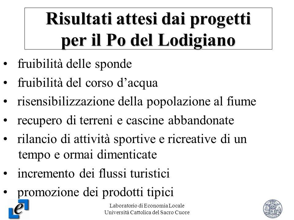 Laboratorio di Economia Locale Università Cattolica del Sacro Cuore 22 Risultati attesi dai progetti per il Po del Lodigiano fruibilità delle sponde f