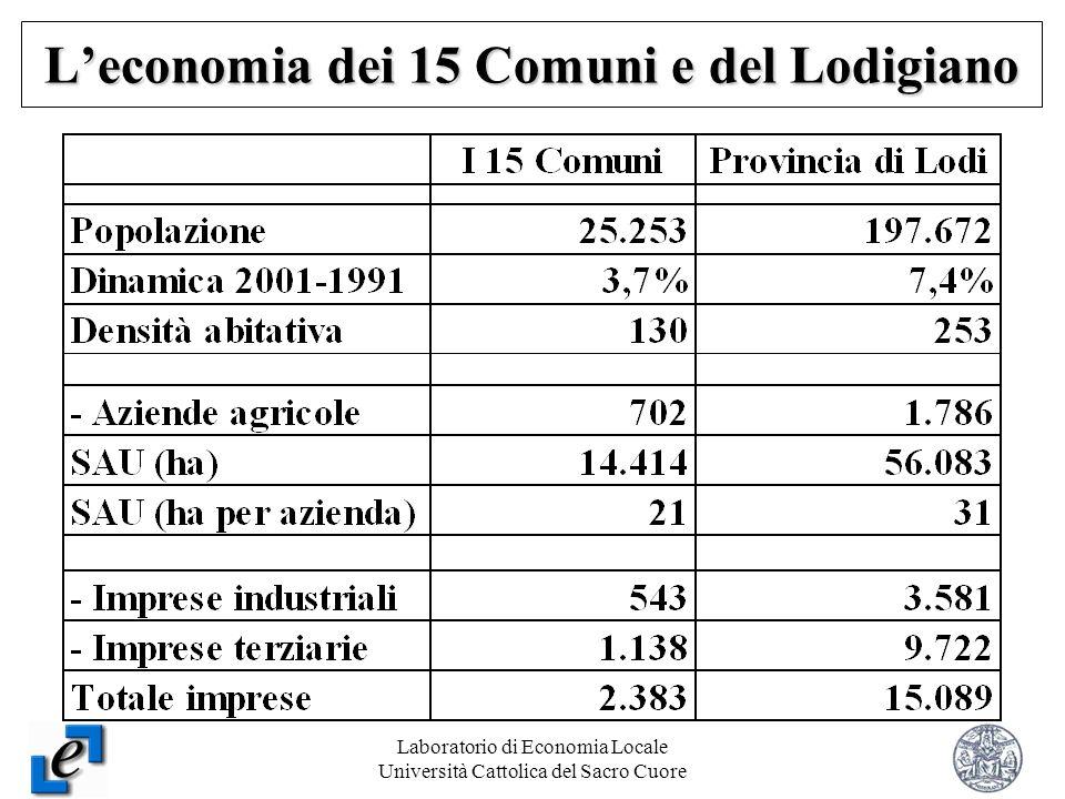 Laboratorio di Economia Locale Università Cattolica del Sacro Cuore 5 Leconomia dei 15 Comuni e del Lodigiano